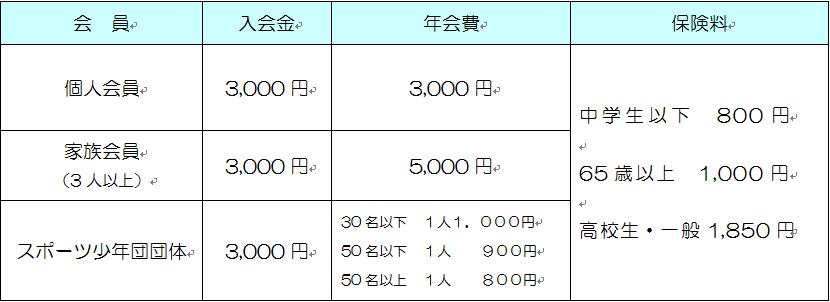 members-price